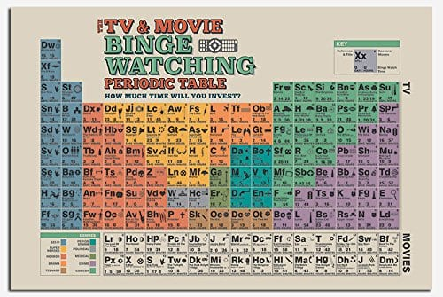 tv and movie periodic table
